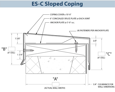 Aluminum Coping Detail http://imetco.com/es-c_series_coping.php